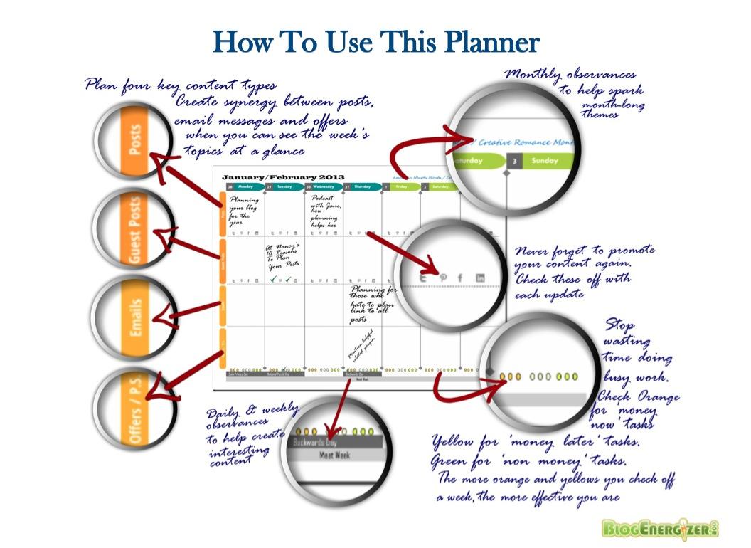 Blogging Kalender zur Steigerung der eigenen Produktivität